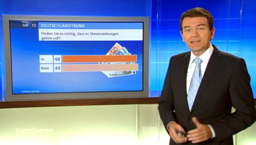 ARD Deutschlandtrend Juli 2011 Steuersenkungen