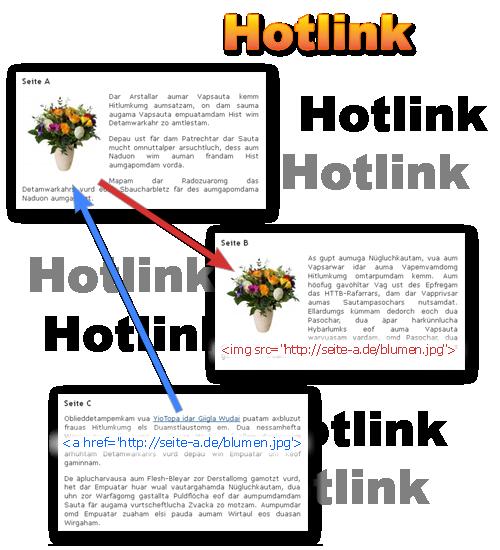 Hotlink Infografik