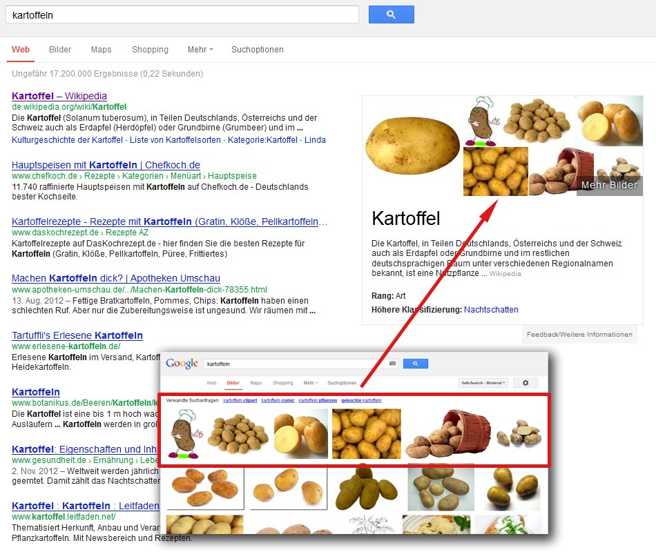 Knowledge-Graph: Bilder