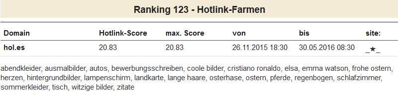 Hotlink-Farmen am 30.05.2016