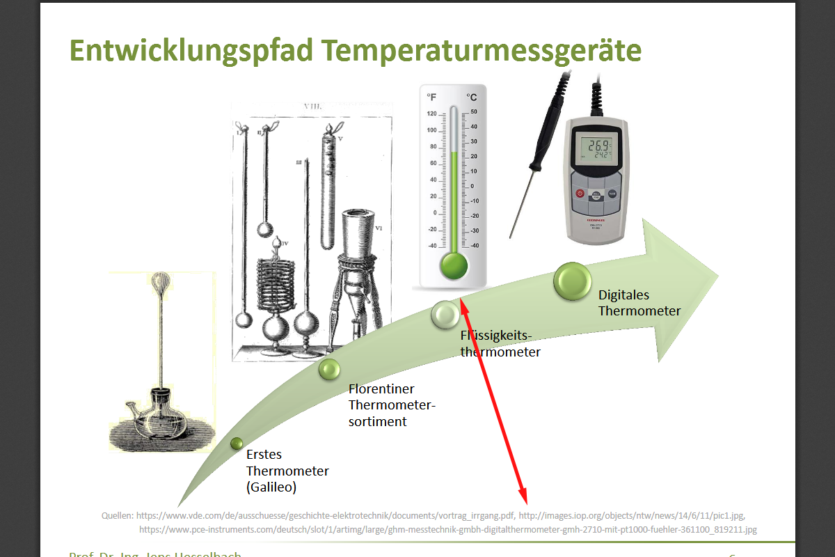 Bilder-Text-URL in PDF-Datei (Thermometer)