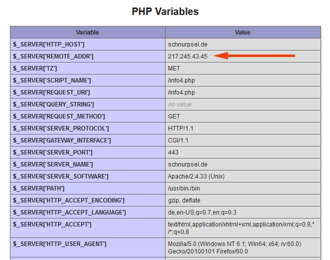Strato: IP-Adresse mit PHP-Info