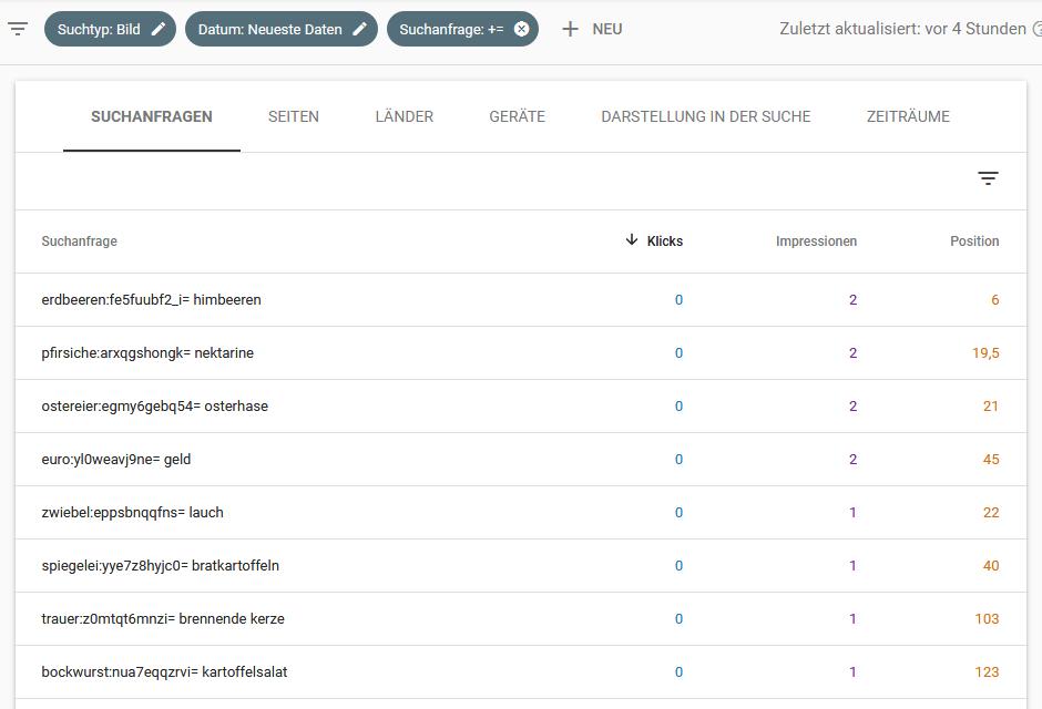 Google-Searchconsole: Darstellung der Filterbuttons