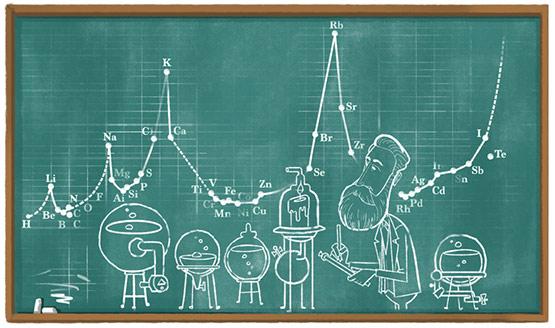 Julius Lothar Meyer – Google Doodle
