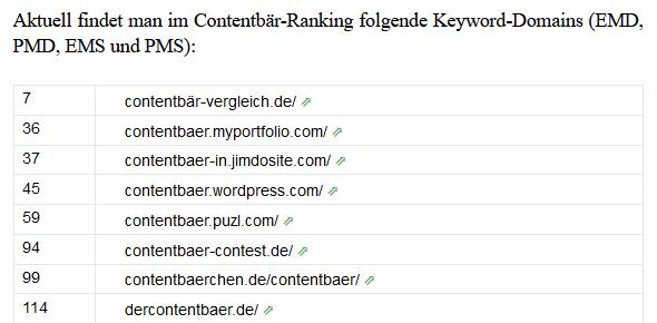 Contentbär Keyworddomains 05.06.2021 16:00