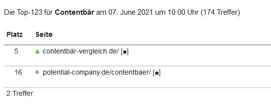 Ranking 123 Contentbär-Vergleich